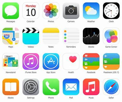 Iphone App Interface Clipart User Apps Icons