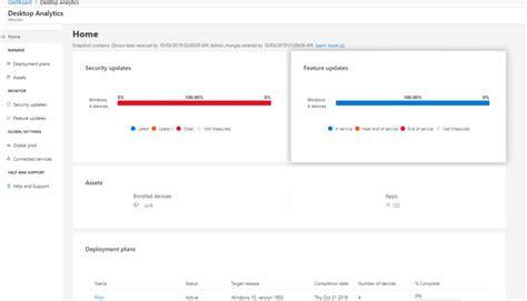 Desktop Analytics - NianIT