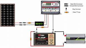 Help With Moningstar Prostar 30 Charge Controller Wiring