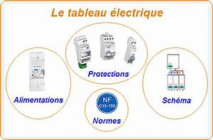 image gallery electricite domestique With norme electricite maison individuelle