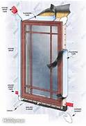 Installing New Exterior Door In Existing Frame by Replacement Windows Replacement Window Flashing Installation