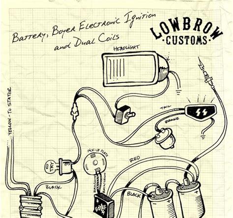 old biltwell blog triumph wiring diagrams