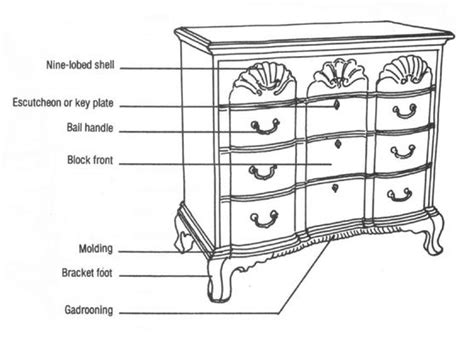 Chest Of Drawers Repair Parts furniture anatomy describing different furniture parts