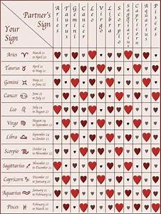 Indian Astrology Chart Calculator Love Chart Me Makenna Have The Biggest Heart