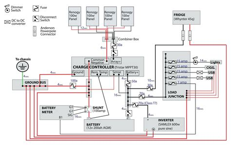 keystone rv wiring schematics