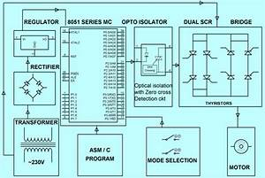 Ac To Ac Converter Circuit And Its Working