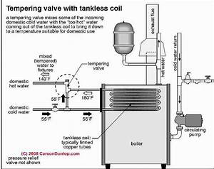 Convert Tankless Coil Hot Water To Electric  Heat Pump