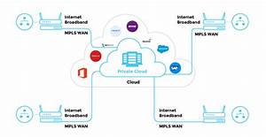 How Saas Is Overwhelming The Traditional Wan
