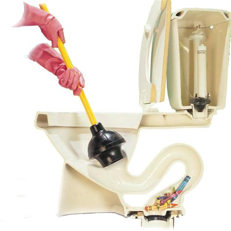 How To Unclog A Toilet With Or Without A Plunger Blocked