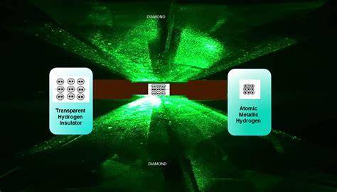 metallic hydrogen  theory  reality