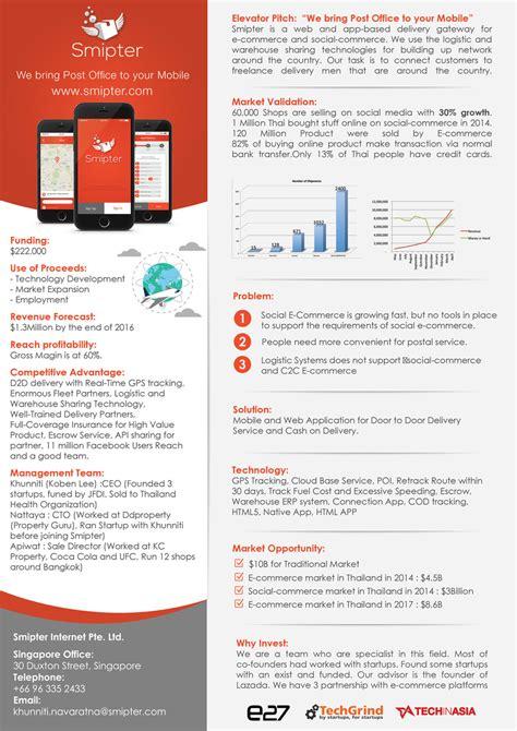 Graphically Appealing Resumes by Brochure Design Participaci 243 N En El Concurso N 250 Mero 15