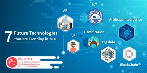 technology trends   influence  future
