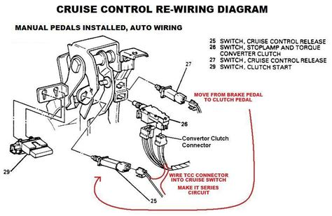 2001 z28 m6 to a4 conversion wiring questions page 2 ls1tech camaro and firebird forum