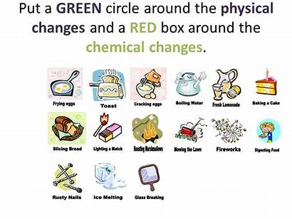 Chemical Change Clipart Property Physical Changes Found