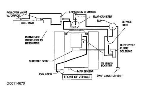 Vacuum Diagram Just Rebuild This Motor Starts But