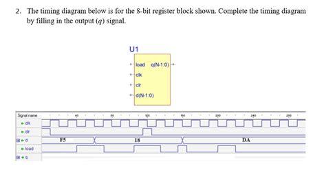 Solved The Timing Diagram Below For Bit Register