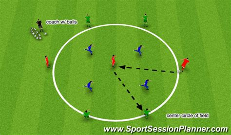 footballsoccer possession  tight spaces tactical