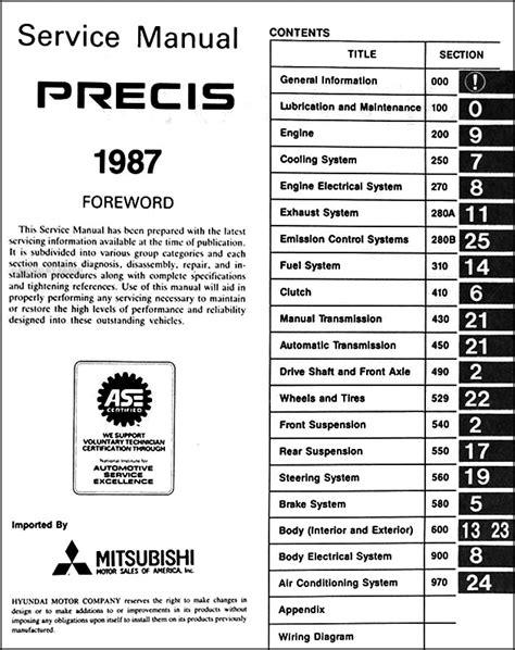 service and repair manuals 1986 mitsubishi precis auto manual 1987 mitsubishi precis repair shop manual original