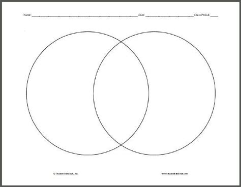 Permalink to Wales Compare And Contrast Venn Diagram