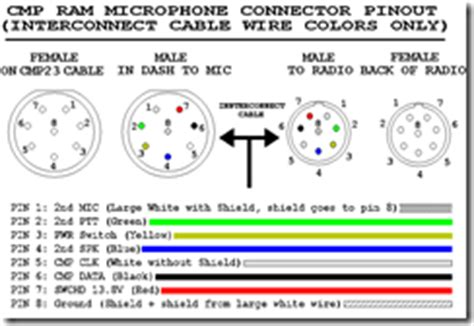 Standard Horizon Wiring Diagram by Standard Horizon Ram Mic Cruisers Sailing Forums