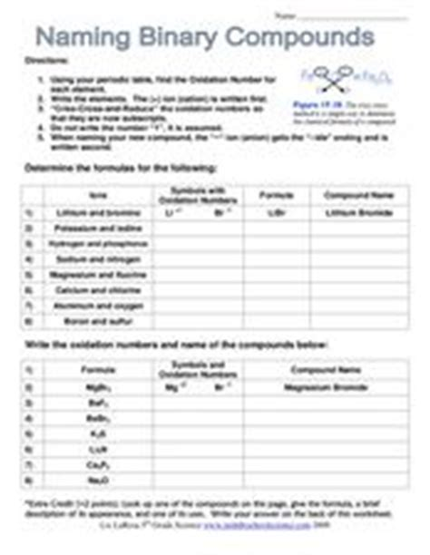Naming Binary Compounds 9th  12th Grade Worksheet  Lesson Planet
