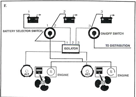 Marine Battery Charger Switch by Dual Marine Battery Wiring Diagram Get Free Image About