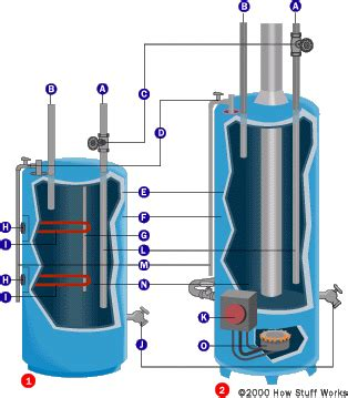 Magnetic Water Softeners  Doityourselfcom Community Forums