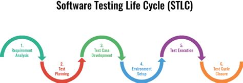 Software Testing  Building Quality Products. Plumbers Arlington Texas Startup Office Space. Switzerland Travel Insurance. Security Systems Santa Maria. Linux Performance Monitoring. How To Test For Legionella Auto Accident Law. How To Do Pest Control At Home. Degrees In Personal Training. Home Alarms For Apartments Line Of Credit Faq