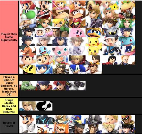 official smash ultimate discussion page  smashboards