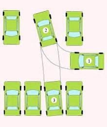 Backa parkering uppkörning