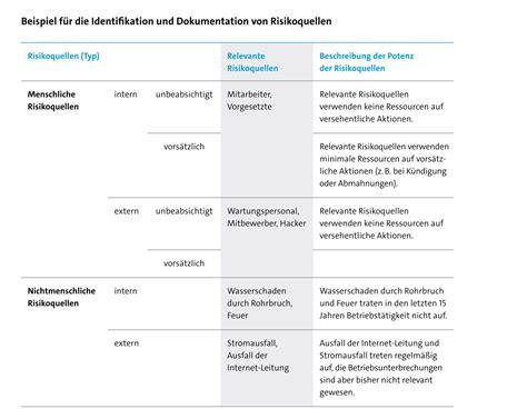 Fliesenleger Rechnung Beispiel by 8 Website Impressum Vorlage Torodescargas