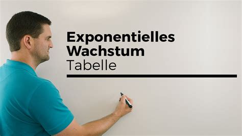 exponentielles wachstum mit tabelle mathe  daniel jung
