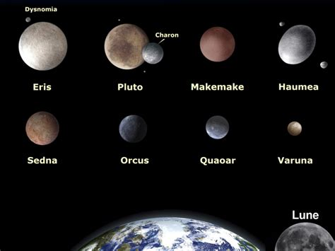 planets beyond neptune astronoo