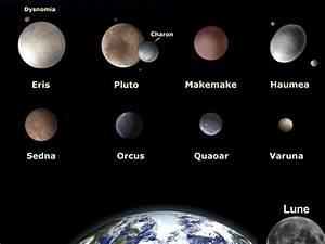 Dwarf planets beyond Neptune — Astronoo