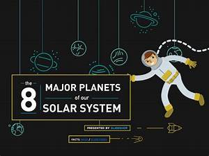 The 8 Major Planets of Our Solar System