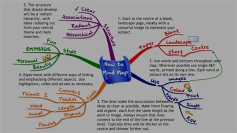 O Que Um Mapa Mental E 10 Ferramentas Para Criar Um