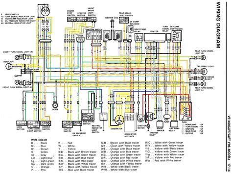 Wiring Schematic For Suzuki Intruder 1996 suzuki intruder 1400 wiring schematic wiring forums