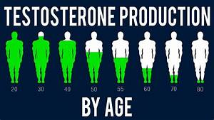 Foods That Lower Testosterone - Top 10 Clinically Proven Testosterone Killers