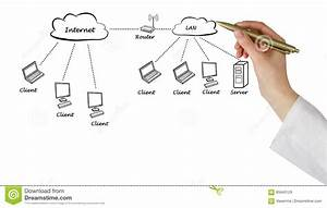 Medical Network Diagram Stock Image  Image Of Computer