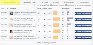 5 statistiques incontournables pour dompter facebook With facebook posting schedule template