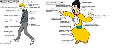 Vs Chad Template Empires East Vs West Eu4