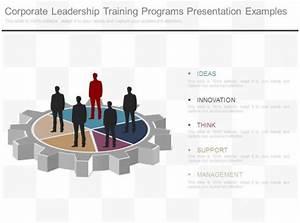 Corporate Leadership Training Programs Presentation