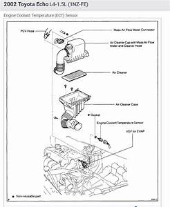 Engine Temperature Sensor  Where Is The Engine Temperature