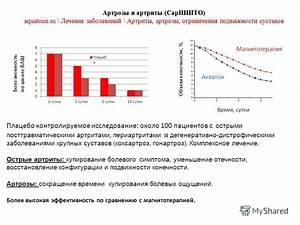 Глицин защищает суставы от артроза