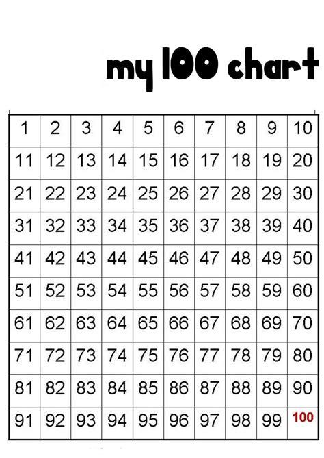 printable chart  prime numbers   printable chart