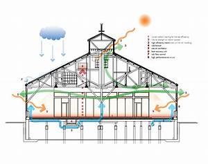 Salt Building    Acton Ostry Architects