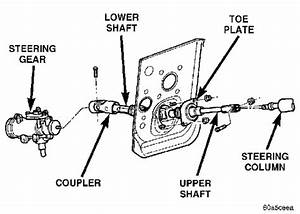 How Hard Is It To Change Steering Shaft Assembly On A 1999