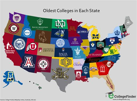 Map The Oldest College In Every State  Business Insider. How Can One Stop Snoring Studying For Nursing. College In Rome Georgia Foundation Wall Cracks. Sage Bainbridge Island App Builder For Iphone. Practice Management Software For Law Firms. Kenyatta University Online Courses. Everest College Torrance Credit Problems Help. Mobile Game Development Nocccd Anaheim Campus. Top Military Friendly Online Colleges