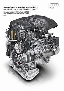 All About The Latest Audi 3 0 Tdi Engine