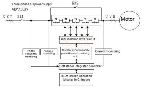 Block Diagram Starter Motor by Soft Starter Working Principle